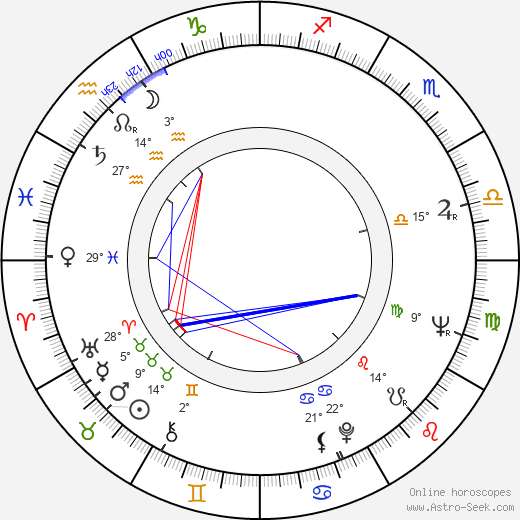 Jean-Claude Tramont birth chart, biography, wikipedia 2018, 2019