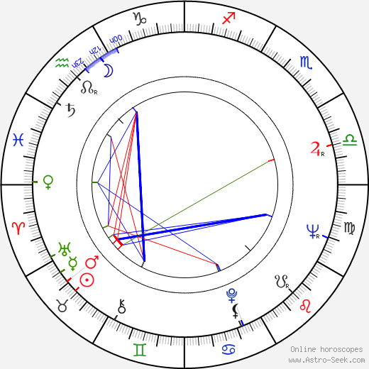 Jean-Claude Tramont birth chart, Jean-Claude Tramont astro natal horoscope, astrology