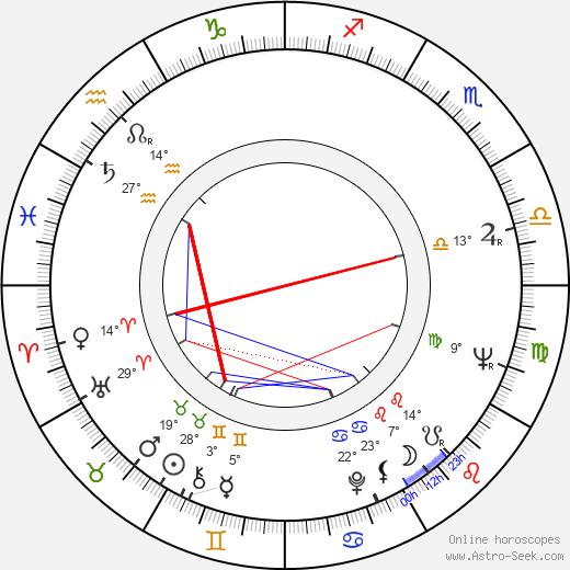 Jim Lehrer birth chart, biography, wikipedia 2020, 2021