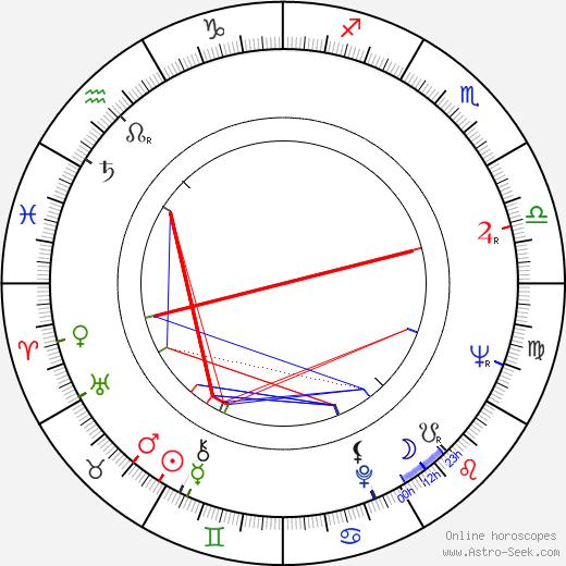 Jim Lehrer birth chart, Jim Lehrer astro natal horoscope, astrology