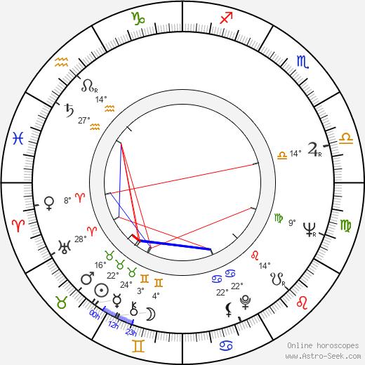 Joyce Eliason birth chart, biography, wikipedia 2020, 2021