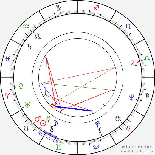 Joyce Eliason birth chart, Joyce Eliason astro natal horoscope, astrology