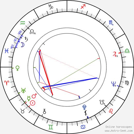 Marie Landová день рождения гороскоп, Marie Landová Натальная карта онлайн