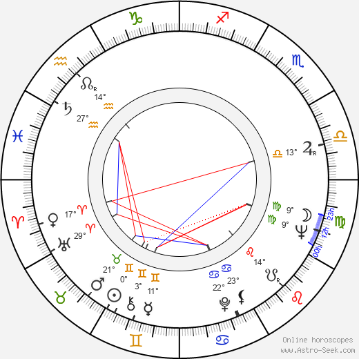 Monique Tarbès birth chart, biography, wikipedia 2019, 2020