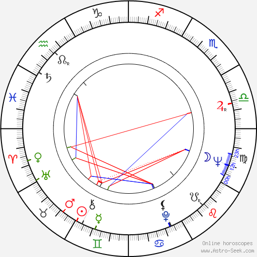 Monique Tarbès birth chart, Monique Tarbès astro natal horoscope, astrology