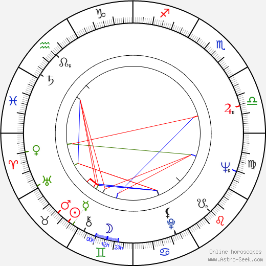 Nello Pazzafini день рождения гороскоп, Nello Pazzafini Натальная карта онлайн