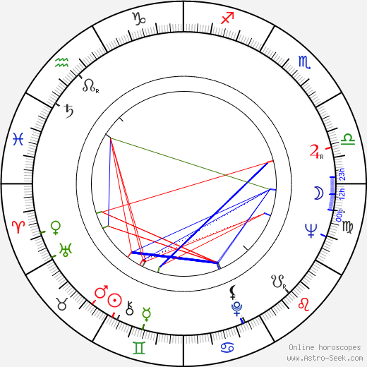 Robert Moog astro natal birth chart, Robert Moog horoscope, astrology