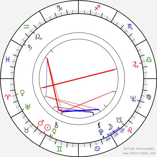 Serafim Gonzalez birth chart, Serafim Gonzalez astro natal horoscope, astrology