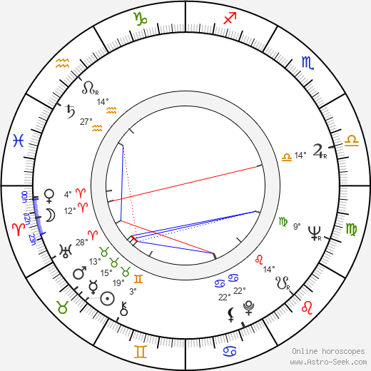 Štefan Kvietik birth chart, biography, wikipedia 2019, 2020