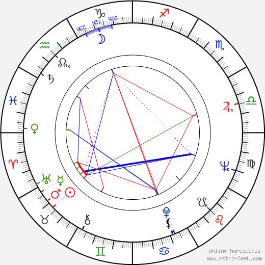 Tatyana Samoylova astro natal birth chart, Tatyana Samoylova horoscope, astrology