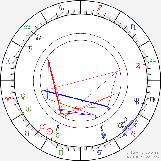 Tonino Valerii tema natale, oroscopo, Tonino Valerii oroscopi gratuiti, astrologia