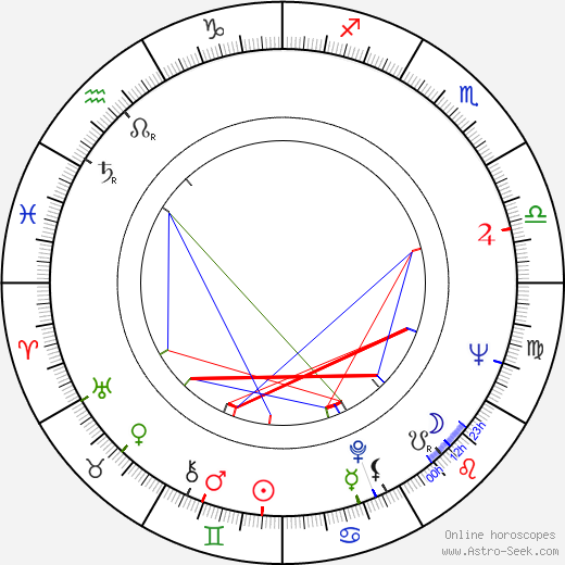 Bill Cobbs astro natal birth chart, Bill Cobbs horoscope, astrology