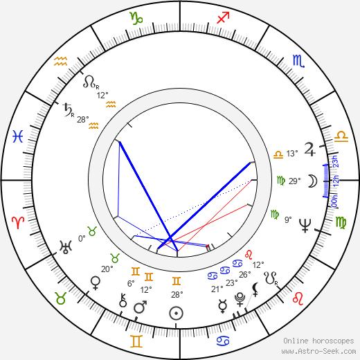 Cornel Taranu birth chart, biography, wikipedia 2019, 2020