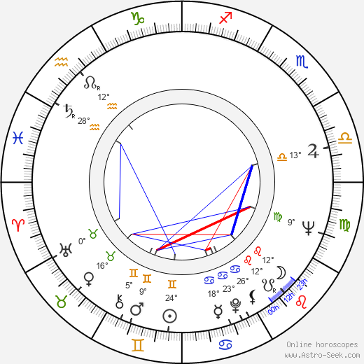 Eileen Atkins birth chart, biography, wikipedia 2019, 2020