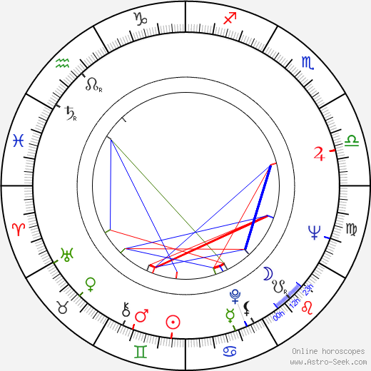 Eileen Atkins astro natal birth chart, Eileen Atkins horoscope, astrology