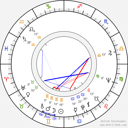 Esko Kahilainen birth chart, biography, wikipedia 2019, 2020