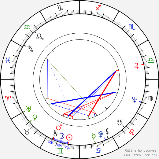 Esko Kahilainen astro natal birth chart, Esko Kahilainen horoscope, astrology