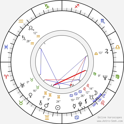 George Hilton birth chart, biography, wikipedia 2020, 2021