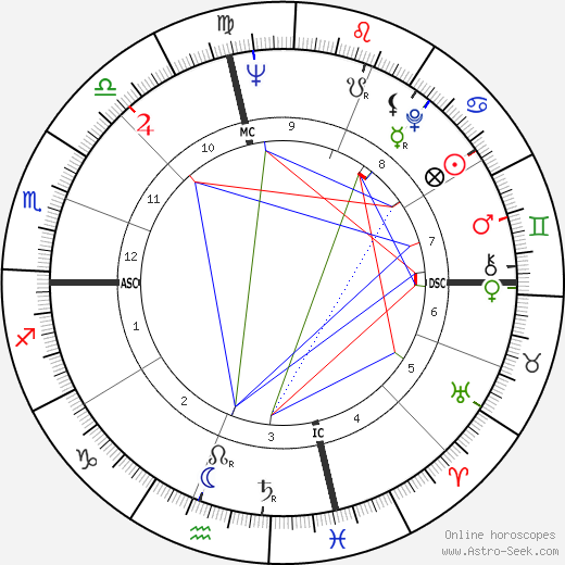 Georges Wolinski astro natal birth chart, Georges Wolinski horoscope, astrology