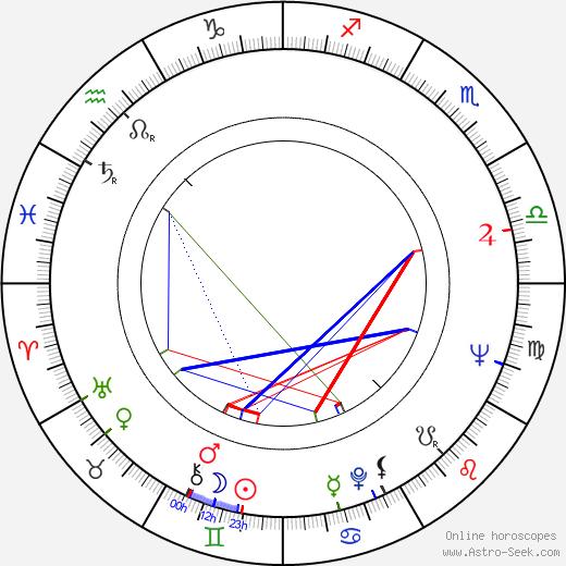 Guy Bertil tema natale, oroscopo, Guy Bertil oroscopi gratuiti, astrologia