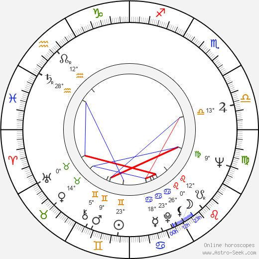 Laurence Badie birth chart, biography, wikipedia 2017, 2018