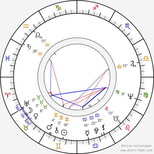 Maurice Barrier birth chart, biography, wikipedia 2018, 2019
