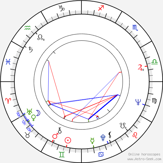 Maurice Barrier astro natal birth chart, Maurice Barrier horoscope, astrology