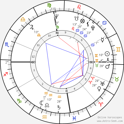 Pat Boone birth chart, biography, wikipedia 2019, 2020