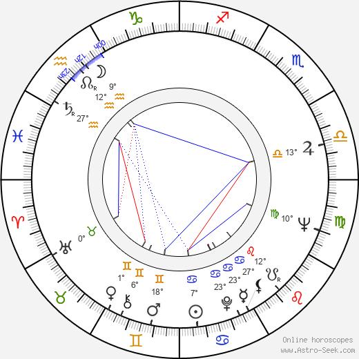R. B Burrow birth chart, biography, wikipedia 2019, 2020