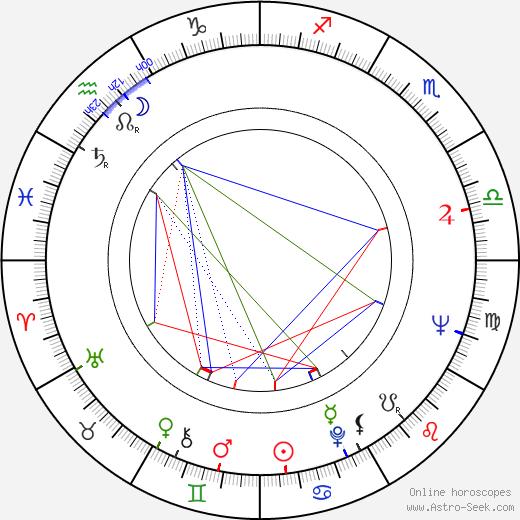 R. B Burrow birth chart, R. B Burrow astro natal horoscope, astrology