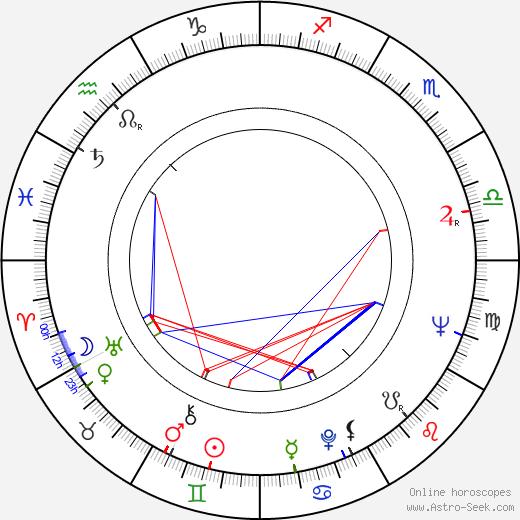 Sally Todd день рождения гороскоп, Sally Todd Натальная карта онлайн