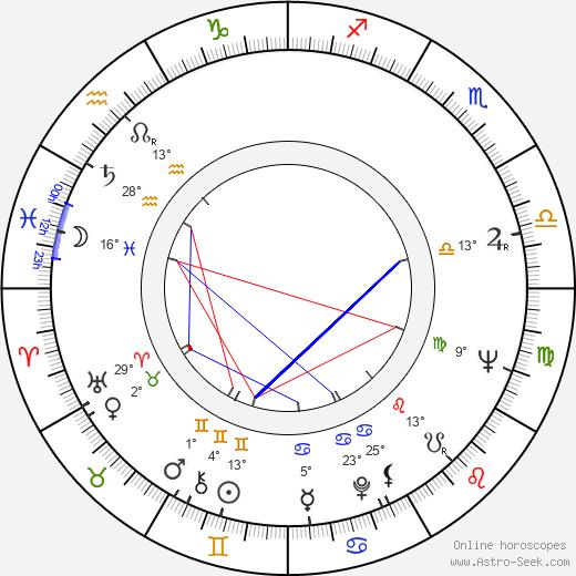 Warner N. Dalhouse birth chart, biography, wikipedia 2019, 2020