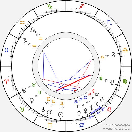 William Newman birth chart, biography, wikipedia 2020, 2021