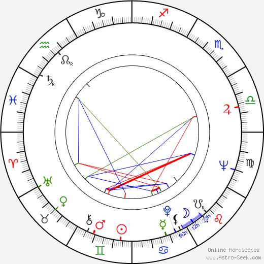William Newman birth chart, William Newman astro natal horoscope, astrology
