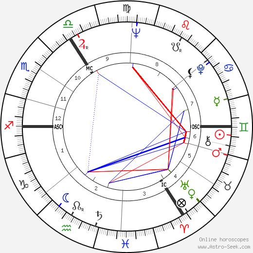 Willy de la Bye birth chart, Willy de la Bye astro natal horoscope, astrology