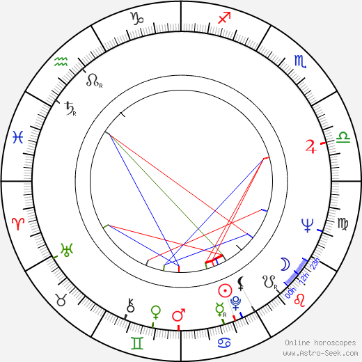 Ángel del Pozo astro natal birth chart, Ángel del Pozo horoscope, astrology