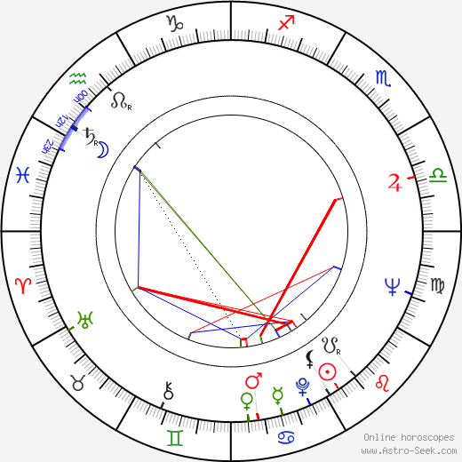 Brian May tema natale, oroscopo, Brian May oroscopi gratuiti, astrologia