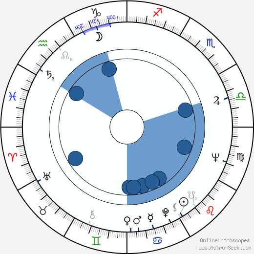 Claude Zidi wikipedia, horoscope, astrology, instagram