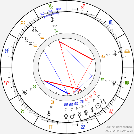 Claude Zidi birth chart, biography, wikipedia 2019, 2020