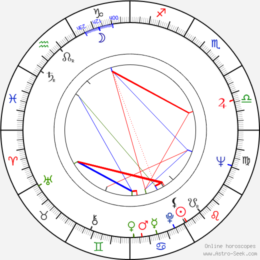 Claude Zidi birth chart, Claude Zidi astro natal horoscope, astrology