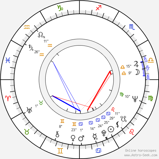Dara Calenic birth chart, biography, wikipedia 2019, 2020
