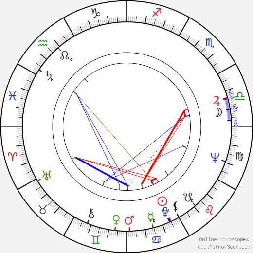 Dara Calenic astro natal birth chart, Dara Calenic horoscope, astrology