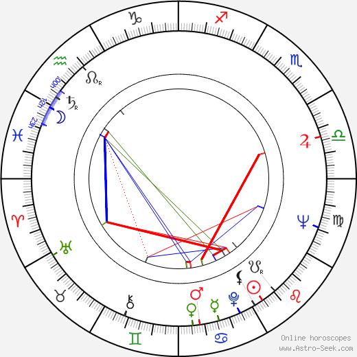 Ilya Averbakh birth chart, Ilya Averbakh astro natal horoscope, astrology