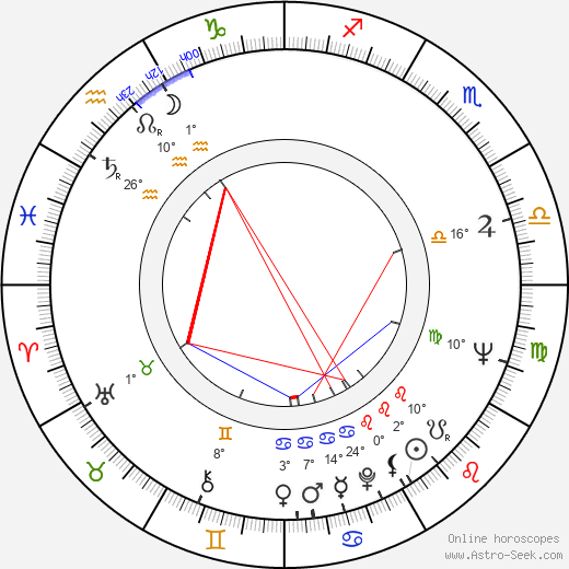Jaakko Tervasmäki birth chart, biography, wikipedia 2017, 2018