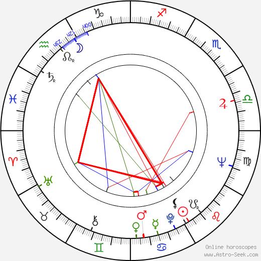 Jaakko Tervasmäki astro natal birth chart, Jaakko Tervasmäki horoscope, astrology