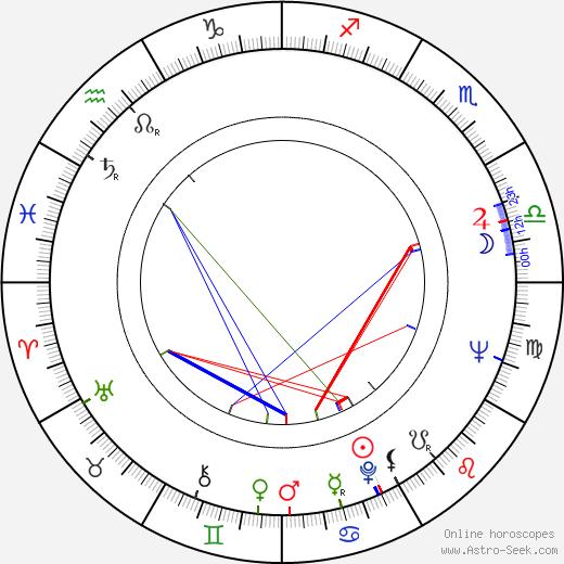 Joan Evans astro natal birth chart, Joan Evans horoscope, astrology
