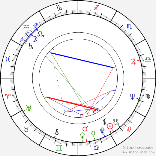 John McCann birth chart, John McCann astro natal horoscope, astrology