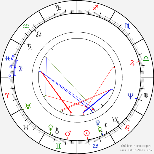 Kimmo Chydenius astro natal birth chart, Kimmo Chydenius horoscope, astrology