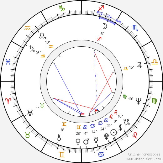 Louise Fletcher birth chart, biography, wikipedia 2020, 2021