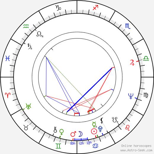 Michaela Bendová день рождения гороскоп, Michaela Bendová Натальная карта онлайн